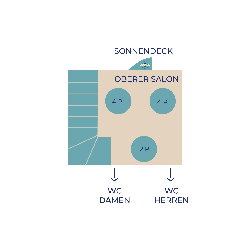 Sitzplätze Oberdeck Salonschiff AURORA Geesthacht